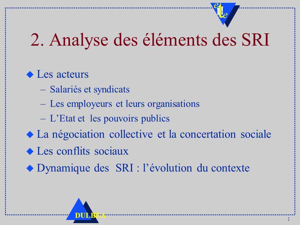 1 DULBEA 2. Analyse des éléments des SRI u Les acteurs –Salariés et syndicats –Les employeurs et leurs organisations –LEtat et les pouvoirs publics u