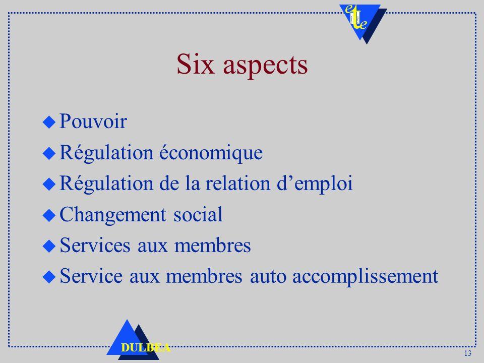 13 DULBEA Six aspects u Pouvoir u Régulation économique u Régulation de la relation demploi u Changement social u Services aux membres u Service aux membres auto accomplissement