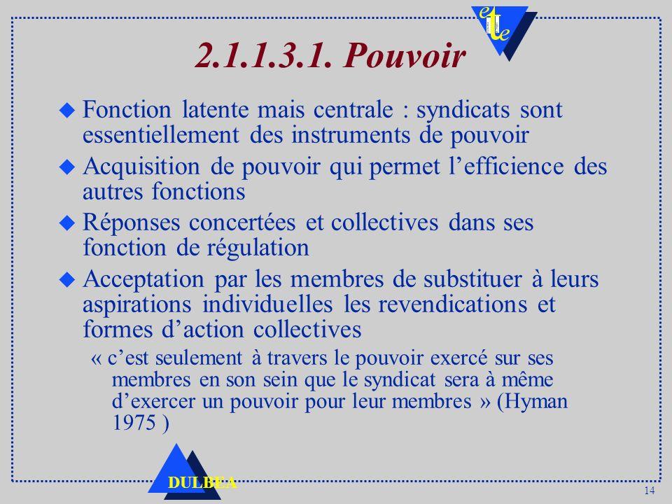 14 DULBEA 2.1.1.3.1. Pouvoir u Fonction latente mais centrale : syndicats sont essentiellement des instruments de pouvoir u Acquisition de pouvoir qui