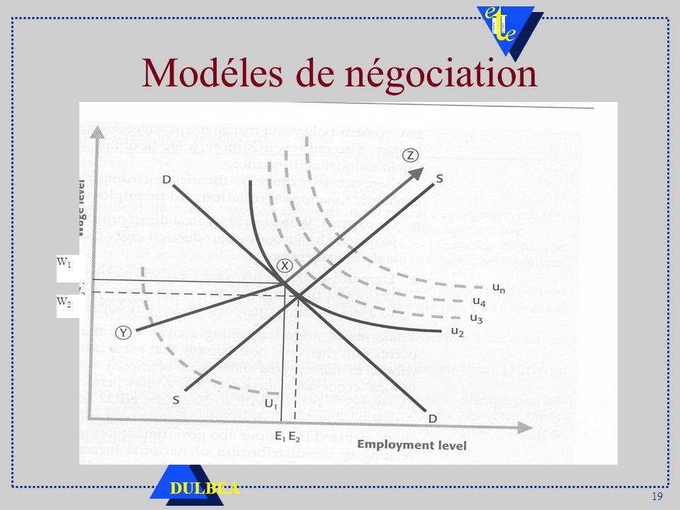19 DULBEA Modéles de négociation W1W1 W2W2