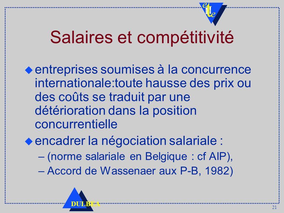 21 DULBEA Salaires et compétitivité u entreprises soumises à la concurrence internationale:toute hausse des prix ou des coûts se traduit par une détér