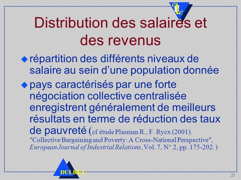 25 DULBEA Distribution des salaires et des revenus répartition des différents niveaux de salaire au sein dune population donnée pays caractérisés par une forte négociation collective centralisée enregistrent généralement de meilleurs résultats en terme de réduction des taux de pauvreté ( cf étude Plasman R., F.