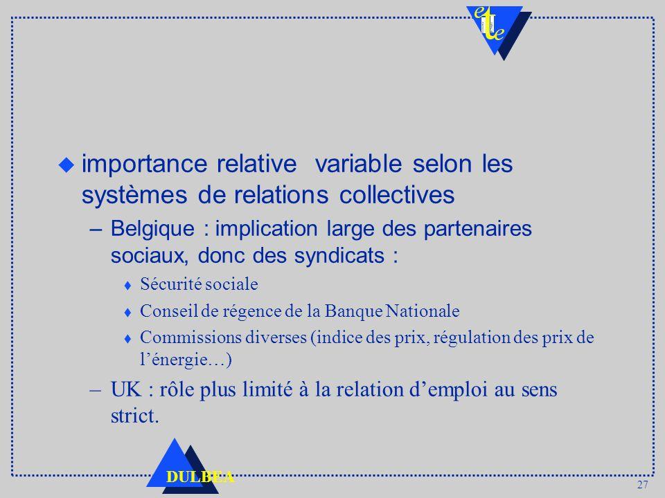 27 DULBEA importance relative variable selon les systèmes de relations collectives –Belgique : implication large des partenaires sociaux, donc des syn