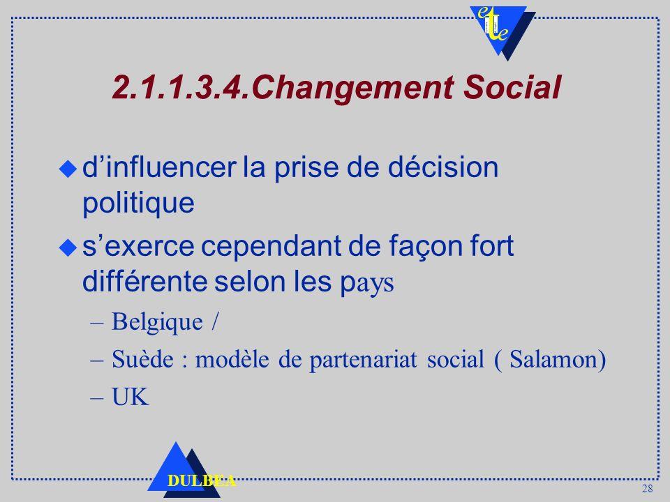 28 DULBEA 2.1.1.3.4.Changement Social dinfluencer la prise de décision politique sexerce cependant de façon fort différente selon les p ays –Belgique / –Suède : modèle de partenariat social ( Salamon) –UK