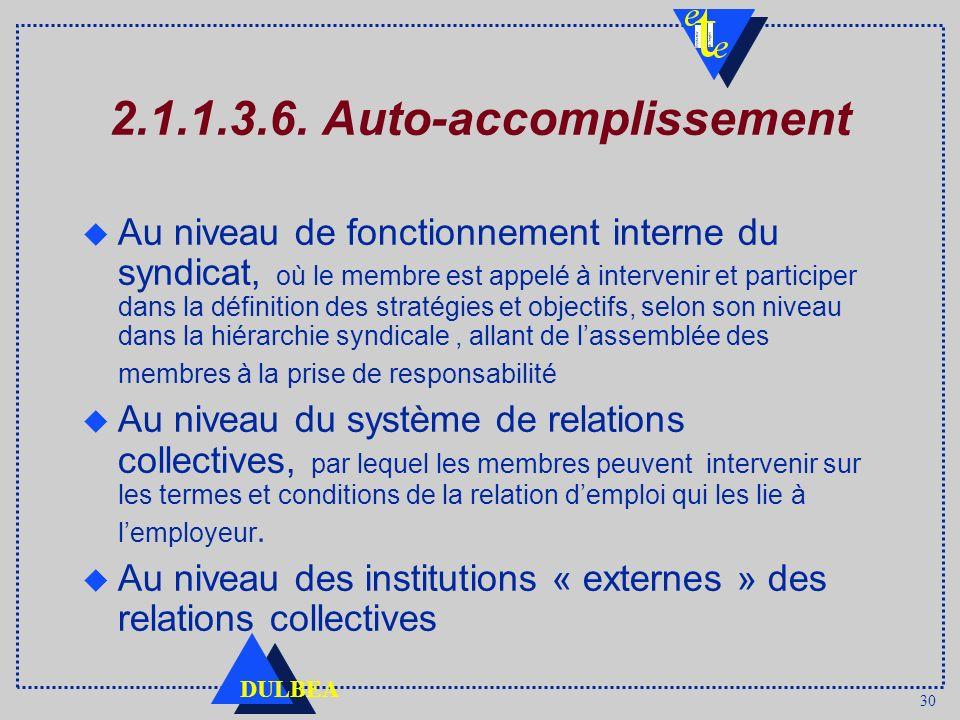 30 DULBEA 2.1.1.3.6. Auto-accomplissement Au niveau de fonctionnement interne du syndicat, où le membre est appelé à intervenir et participer dans la