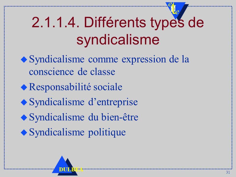31 DULBEA 2.1.1.4. Différents types de syndicalisme u Syndicalisme comme expression de la conscience de classe u Responsabilité sociale u Syndicalisme