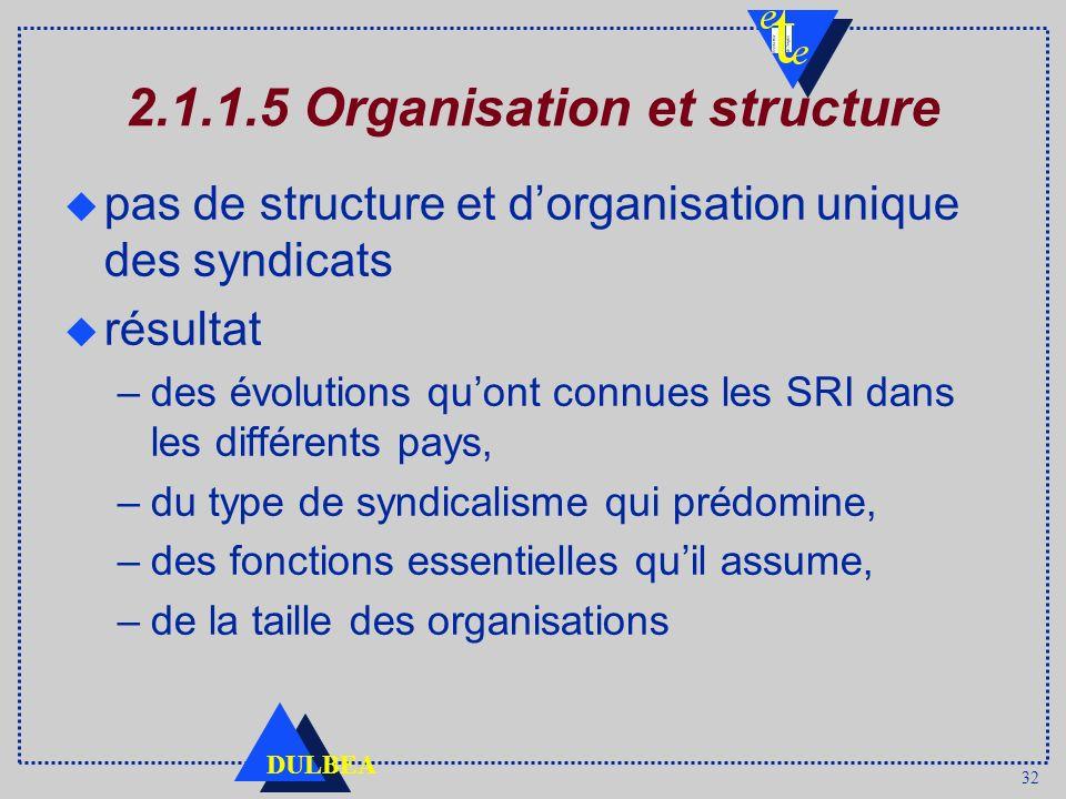 32 DULBEA 2.1.1.5 Organisation et structure pas de structure et dorganisation unique des syndicats u résultat –des évolutions quont connues les SRI dans les différents pays, –du type de syndicalisme qui prédomine, –des fonctions essentielles quil assume, –de la taille des organisations