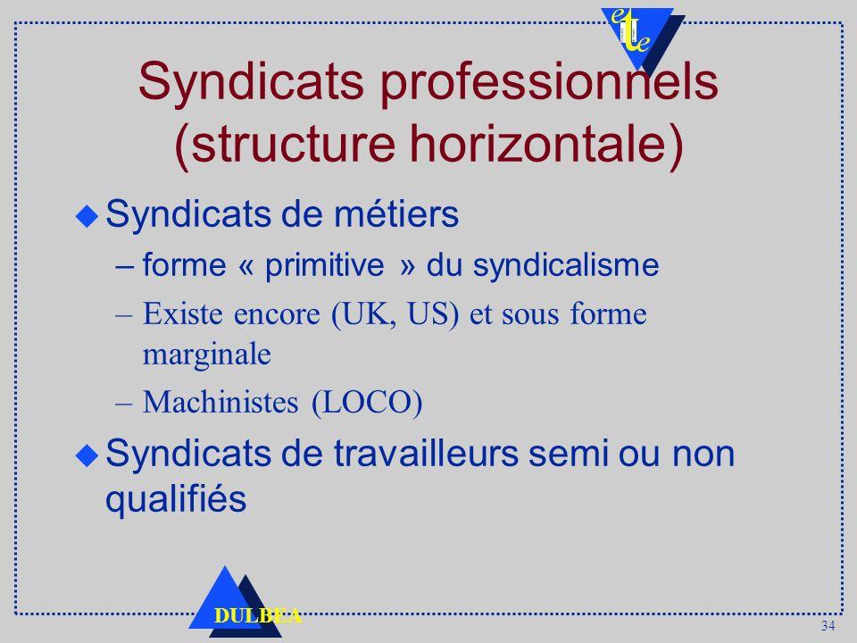 34 DULBEA Syndicats professionnels (structure horizontale) Syndicats de métiers –forme « primitive » du syndicalisme –Existe encore (UK, US) et sous forme marginale –Machinistes (LOCO) Syndicats de travailleurs semi ou non qualifiés