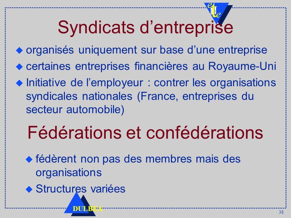 38 DULBEA Syndicats dentreprise organisés uniquement sur base dune entreprise certaines entreprises financières au Royaume-Uni Initiative de lemployeu