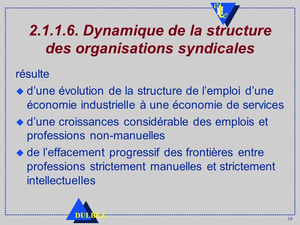 39 DULBEA 2.1.1.6. Dynamique de la structure des organisations syndicales résulte u dune évolution de la structure de lemploi dune économie industriel