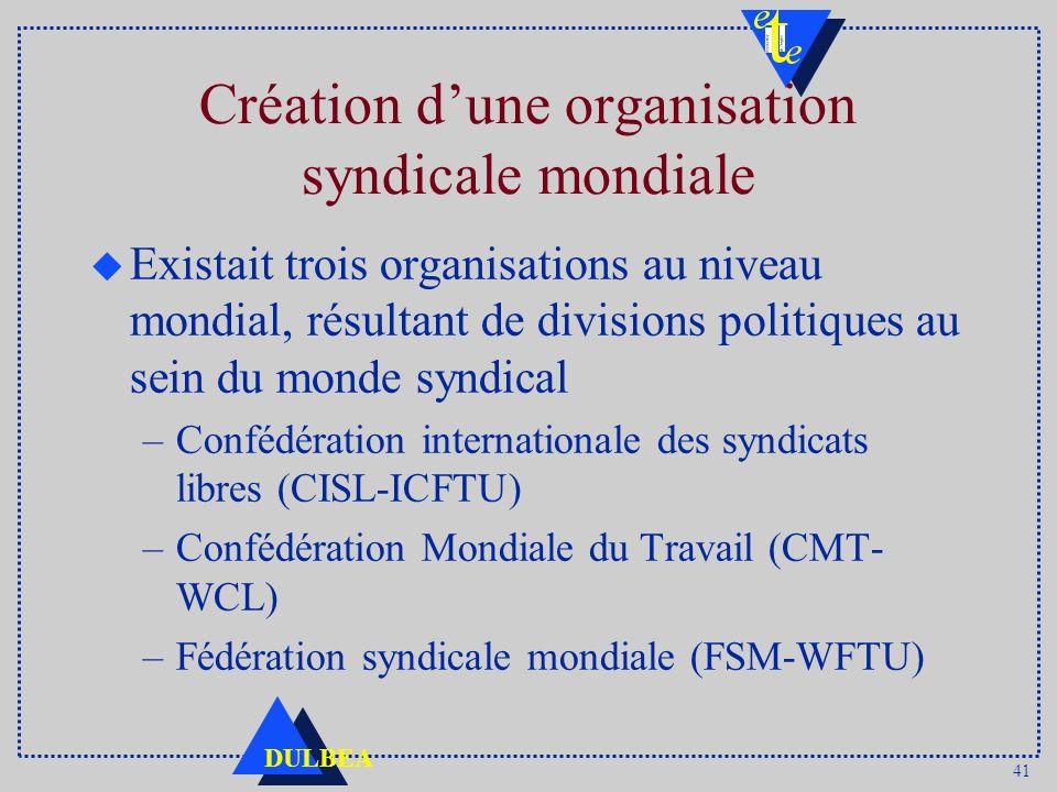 41 DULBEA Création dune organisation syndicale mondiale u Existait trois organisations au niveau mondial, résultant de divisions politiques au sein du monde syndical –Confédération internationale des syndicats libres (CISL-ICFTU) –Confédération Mondiale du Travail (CMT- WCL) –Fédération syndicale mondiale (FSM-WFTU)