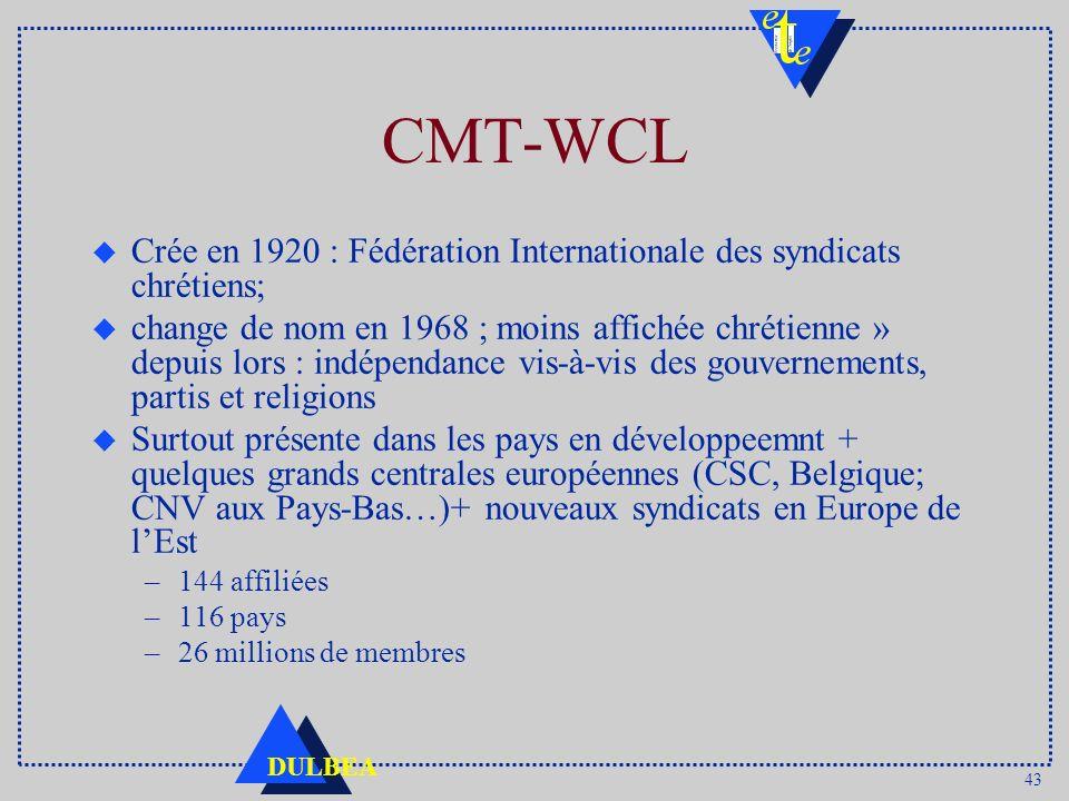 43 DULBEA CMT-WCL u Crée en 1920 : Fédération Internationale des syndicats chrétiens; u change de nom en 1968 ; moins affichée chrétienne » depuis lors : indépendance vis-à-vis des gouvernements, partis et religions u Surtout présente dans les pays en développeemnt + quelques grands centrales européennes (CSC, Belgique; CNV aux Pays-Bas…)+ nouveaux syndicats en Europe de lEst –144 affiliées –116 pays –26 millions de membres