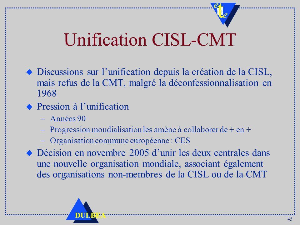 45 DULBEA Unification CISL-CMT u Discussions sur lunification depuis la création de la CISL, mais refus de la CMT, malgré la déconfessionnalisation en 1968 u Pression à lunification –Années 90 –Progression mondialisation les amène à collaborer de + en + –Organisation commune européenne : CES u Décision en novembre 2005 dunir les deux centrales dans une nouvelle organisation mondiale, associant également des organisations non-membres de la CISL ou de la CMT
