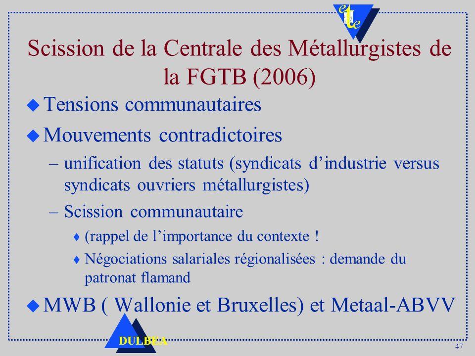 47 DULBEA Scission de la Centrale des Métallurgistes de la FGTB (2006) u Tensions communautaires u Mouvements contradictoires –unification des statuts