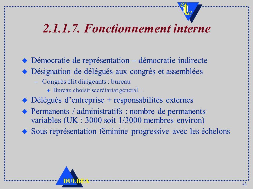 48 DULBEA 2.1.1.7. Fonctionnement interne u Démocratie de représentation – démocratie indirecte u Désignation de délégués aux congrès et assemblées –C