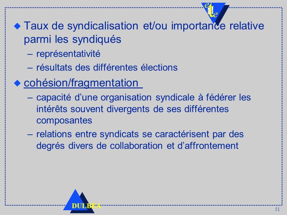 51 DULBEA u Taux de syndicalisation et/ou importance relative parmi les syndiqués –représentativité –résultats des différentes élections u cohésion/fr