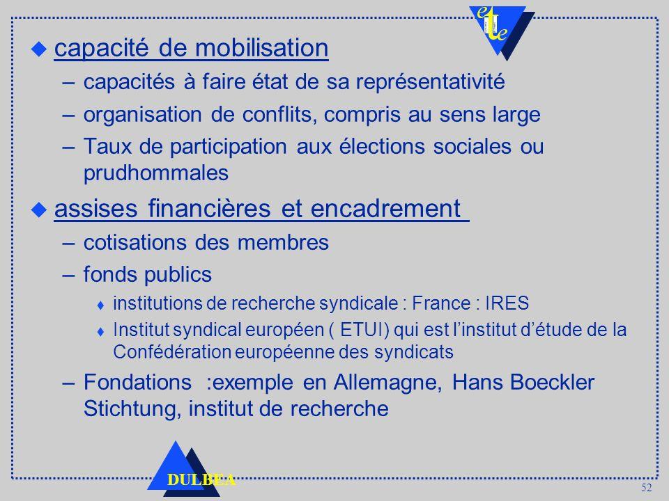 52 DULBEA capacité de mobilisation –capacités à faire état de sa représentativité –organisation de conflits, compris au sens large –Taux de participat