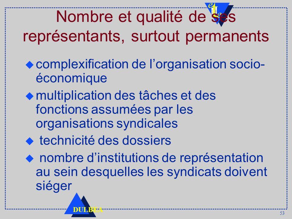 53 DULBEA u complexification de lorganisation socio- économique u multiplication des tâches et des fonctions assumées par les organisations syndicales
