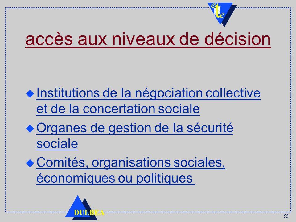 55 DULBEA accès aux niveaux de décision u Institutions de la négociation collective et de la concertation sociale u Organes de gestion de la sécurité sociale Comités, organisations sociales, économiques ou politiques