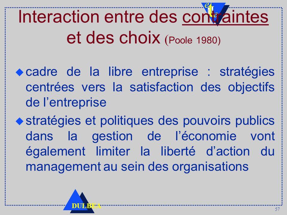 57 DULBEA lnteraction entre des contraintes et des choix ( Poole 1980) u cadre de la libre entreprise : stratégies centrées vers la satisfaction des objectifs de lentreprise u stratégies et politiques des pouvoirs publics dans la gestion de léconomie vont également limiter la liberté daction du management au sein des organisations