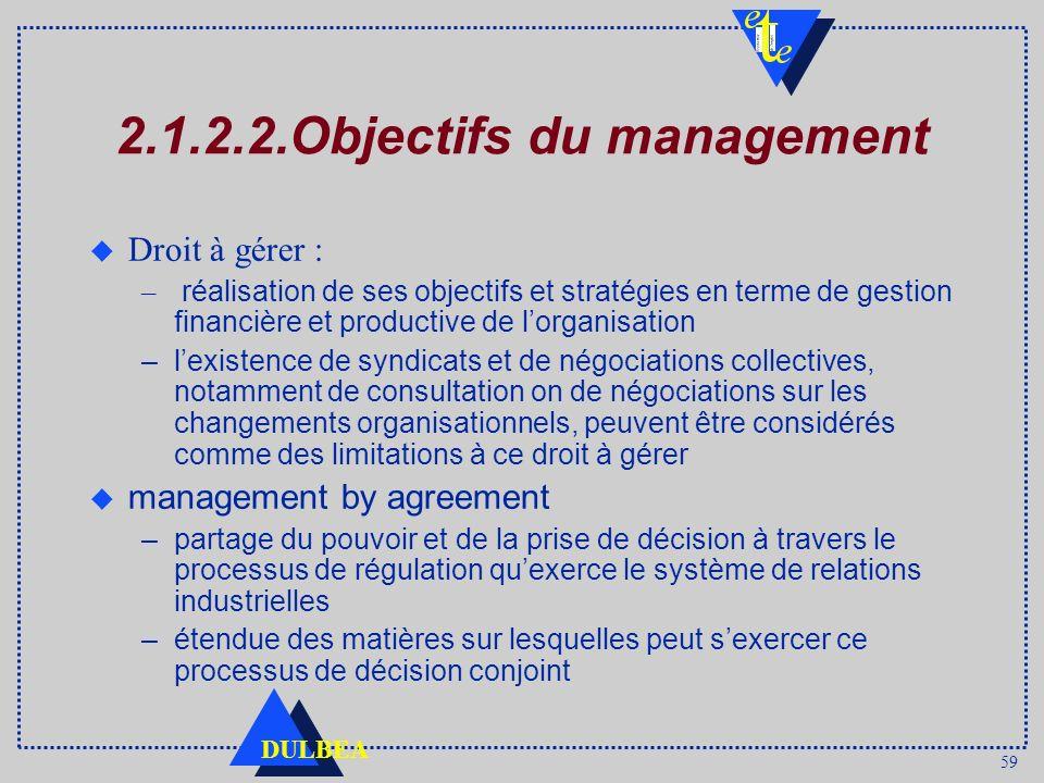 59 DULBEA 2.1.2.2.Objectifs du management u Droit à gérer : – réalisation de ses objectifs et stratégies en terme de gestion financière et productive de lorganisation –lexistence de syndicats et de négociations collectives, notamment de consultation on de négociations sur les changements organisationnels, peuvent être considérés comme des limitations à ce droit à gérer u management by agreement –partage du pouvoir et de la prise de décision à travers le processus de régulation quexerce le système de relations industrielles –étendue des matières sur lesquelles peut sexercer ce processus de décision conjoint
