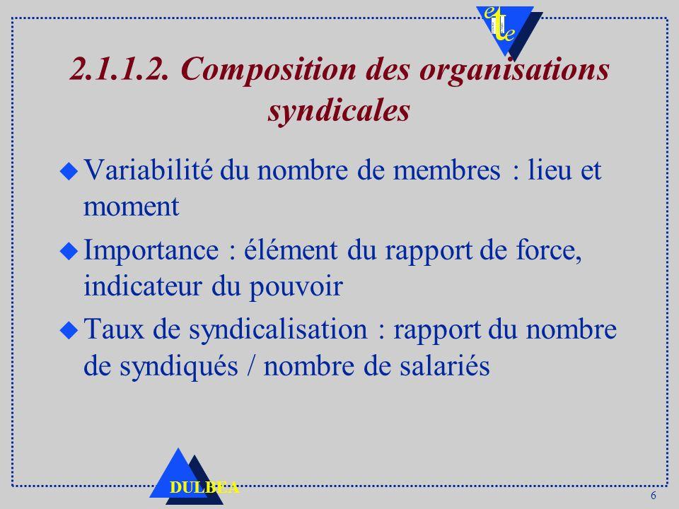 6 DULBEA 2.1.1.2. Composition des organisations syndicales u Variabilité du nombre de membres : lieu et moment u Importance : élément du rapport de fo