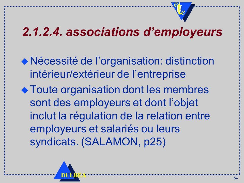 64 DULBEA 2.1.2.4. associations demployeurs u Nécessité de lorganisation: distinction intérieur/extérieur de lentreprise Toute organisation dont les m