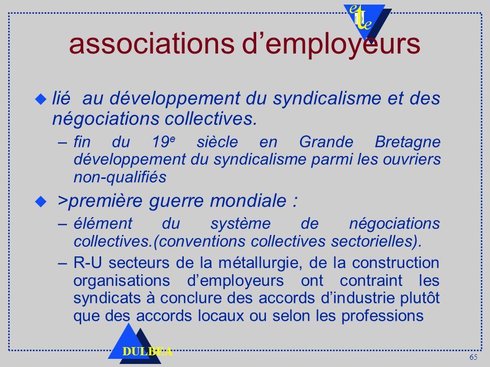 65 DULBEA associations demployeurs u lié au développement du syndicalisme et des négociations collectives. –fin du 19 e siècle en Grande Bretagne déve