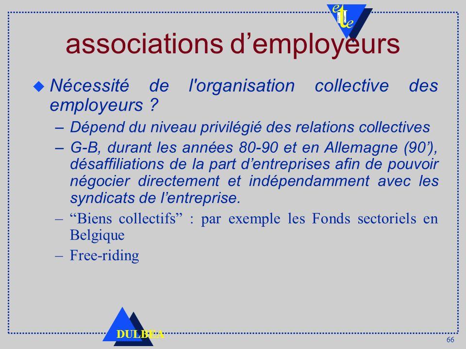 66 DULBEA associations demployeurs u Nécessité de l'organisation collective des employeurs ? –Dépend du niveau privilégié des relations collectives –G