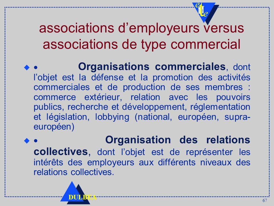 67 DULBEA associations demployeurs versus associations de type commercial Organisations commerciales, dont lobjet est la défense et la promotion des a