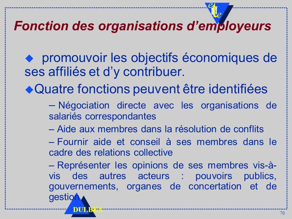 70 DULBEA Fonction des organisations demployeurs u promouvoir les objectifs économiques de ses affiliés et dy contribuer. u Quatre fonctions peuvent ê