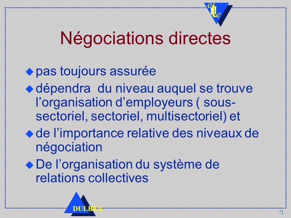 71 DULBEA Négociations directes pas toujours assurée u dépendra du niveau auquel se trouve lorganisation demployeurs ( sous- sectoriel, sectoriel, multisectoriel) et u de limportance relative des niveaux de négociation De lorganisation du système de relations collectives