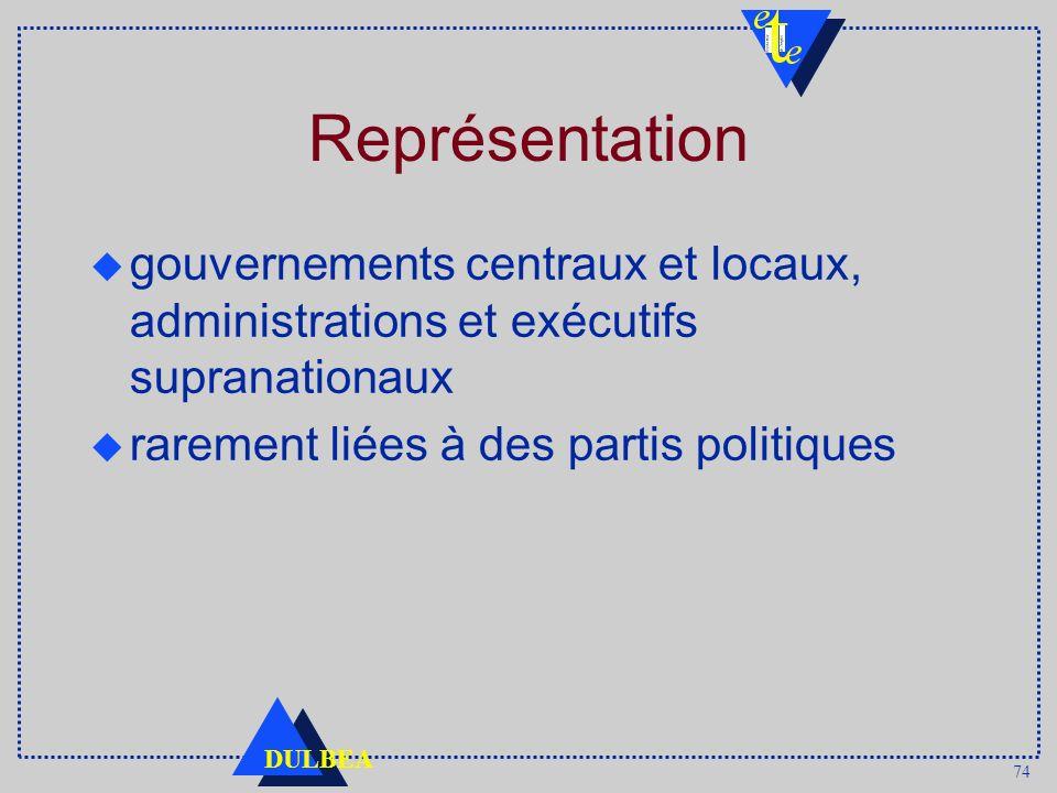 74 DULBEA Représentation gouvernements centraux et locaux, administrations et exécutifs supranationaux rarement liées à des partis politiques