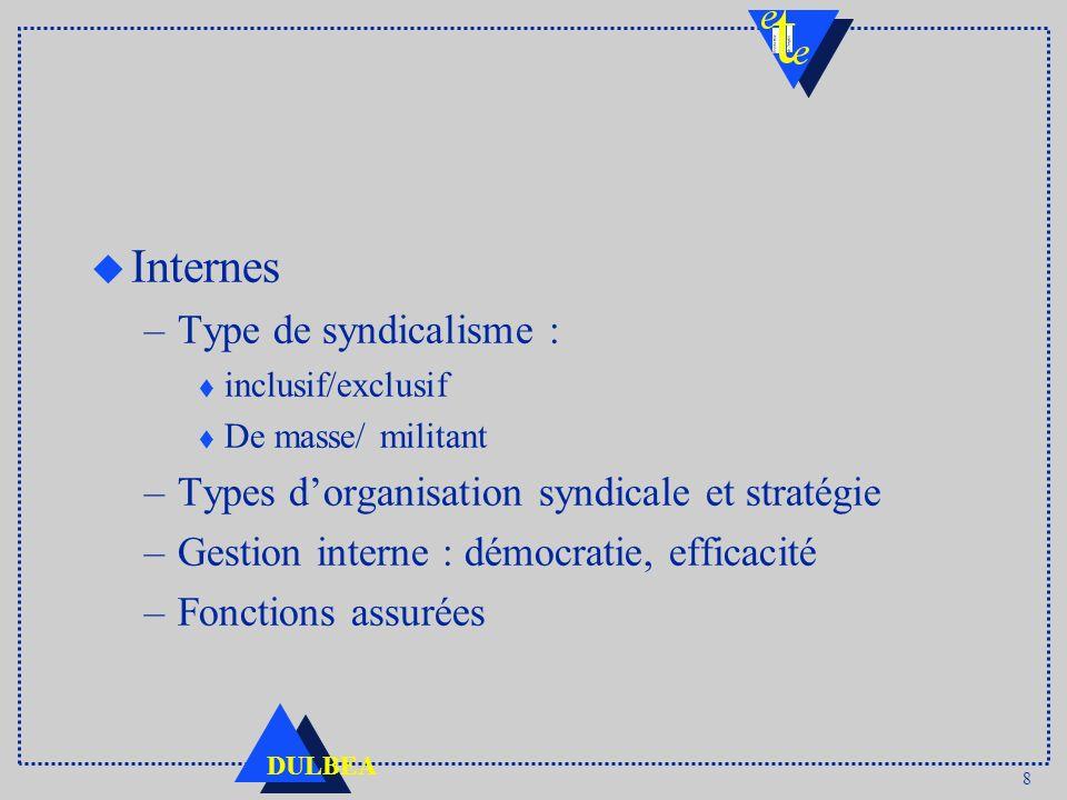 8 DULBEA u Internes –Type de syndicalisme : t inclusif/exclusif t De masse/ militant –Types dorganisation syndicale et stratégie –Gestion interne : démocratie, efficacité –Fonctions assurées
