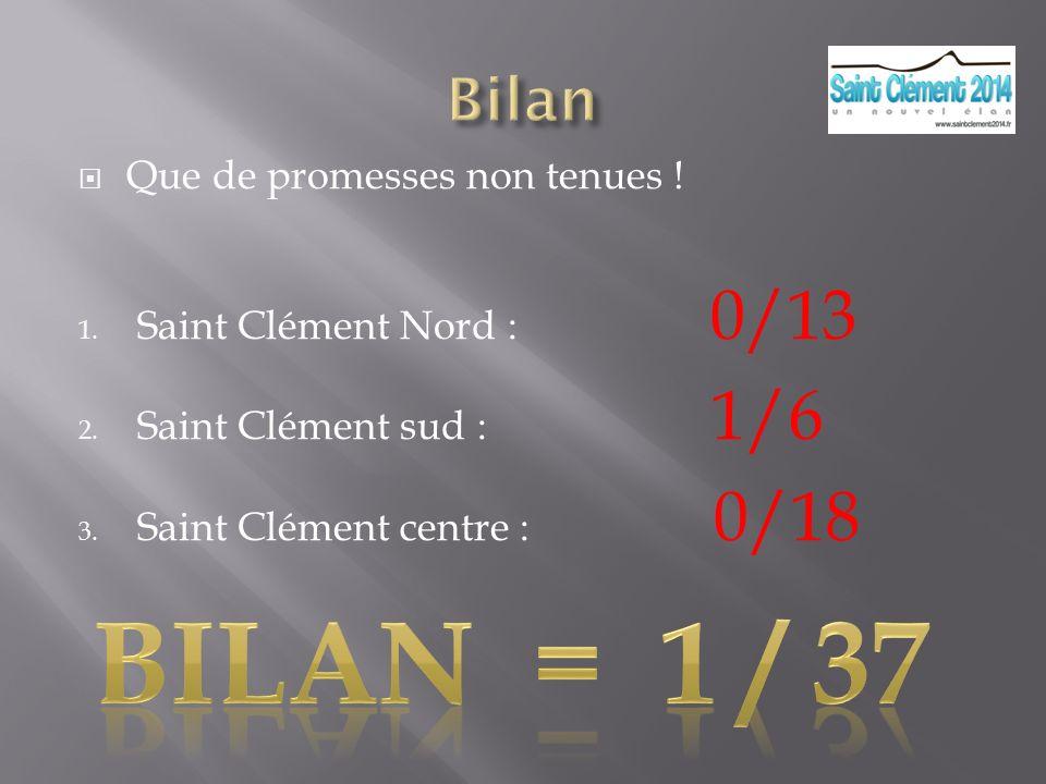 Que de promesses non tenues ! 1. Saint Clément Nord : 0/13 2. Saint Clément sud : 1/6 3. Saint Clément centre : 0/18