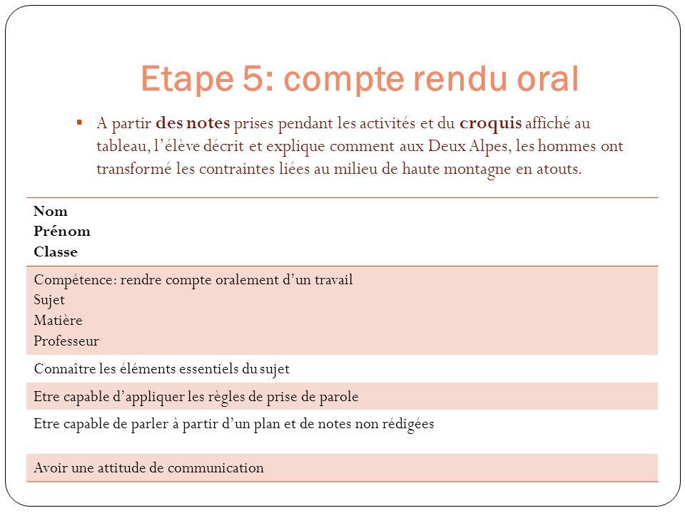 Etape 5: compte rendu oral A partir des notes prises pendant les activités et du croquis affiché au tableau, lélève décrit et explique comment aux Deu