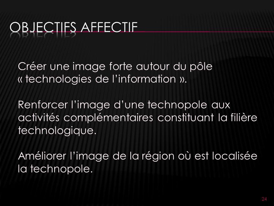 24 Créer une image forte autour du pôle « technologies de linformation ».