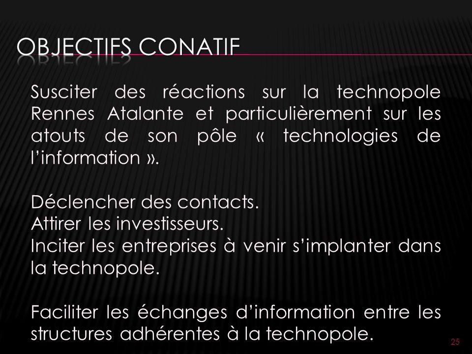 25 Susciter des réactions sur la technopole Rennes Atalante et particulièrement sur les atouts de son pôle « technologies de linformation ».