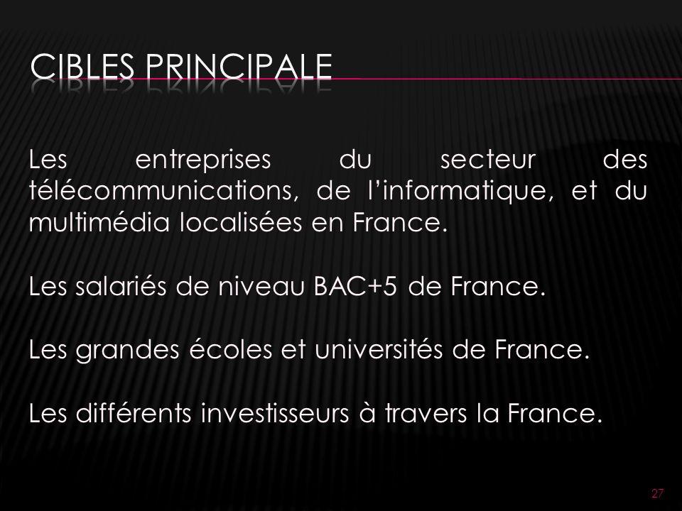 27 Les entreprises du secteur des télécommunications, de linformatique, et du multimédia localisées en France.