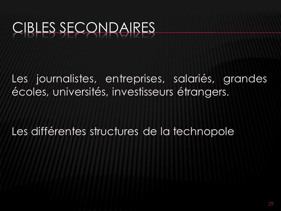 29 Les journalistes, entreprises, salariés, grandes écoles, universités, investisseurs étrangers.