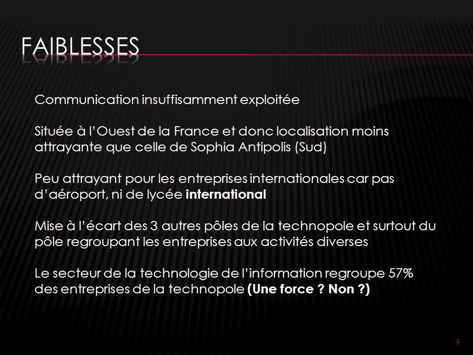40 Cœur de cible: Marketing direct : plaquette institutionnelle.