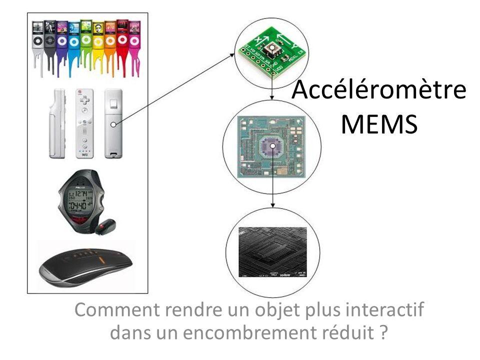 Accéléromètre MEMS Comment rendre un objet plus interactif dans un encombrement réduit ?