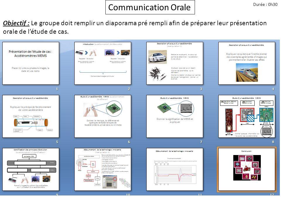 Communication Orale Durée : 0h30 Objectif : Le groupe doit remplir un diaporama pré rempli afin de préparer leur présentation orale de létude de cas.