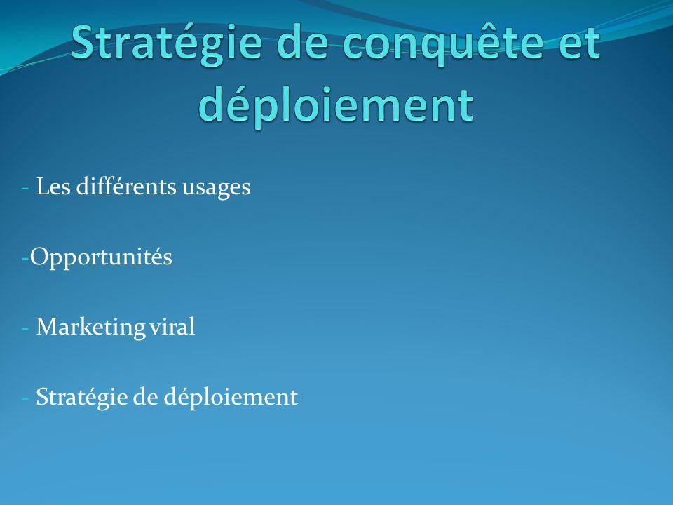 - Les différents usages - Opportunités - Marketing viral - Stratégie de déploiement
