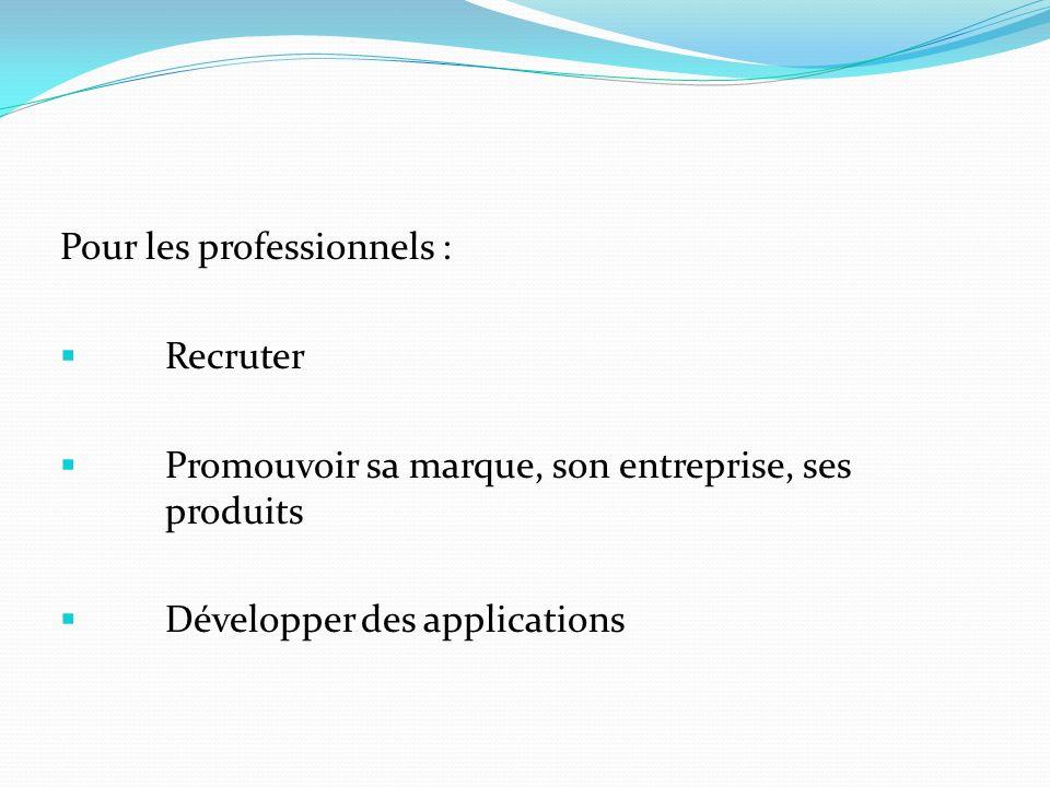 Pour les professionnels : Recruter Promouvoir sa marque, son entreprise, ses produits Développer des applications