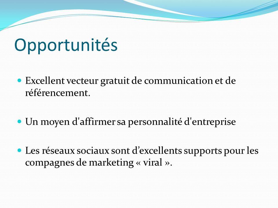 Opportunités Excellent vecteur gratuit de communication et de référencement.