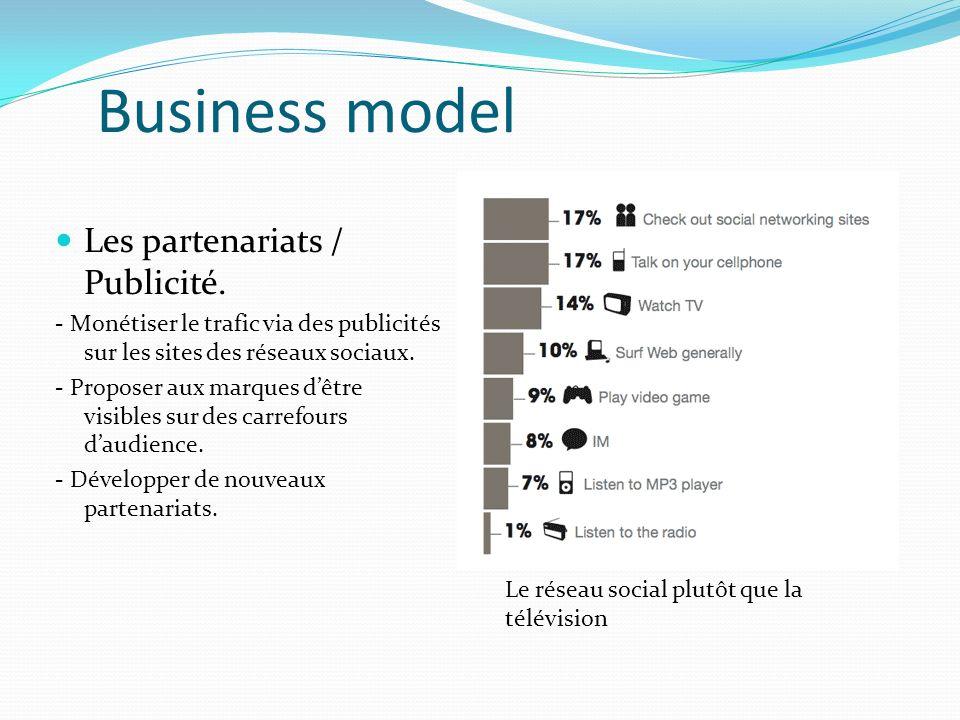 Business model Les partenariats / Publicité.