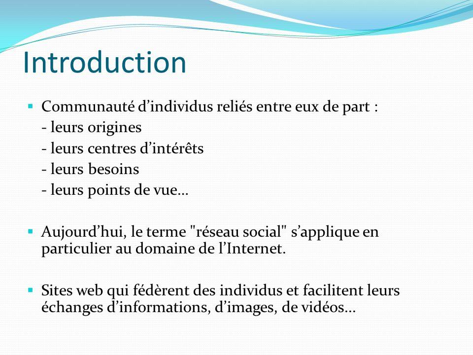 Introduction Communauté dindividus reliés entre eux de part : - leurs origines - leurs centres dintérêts - leurs besoins - leurs points de vue… Aujourdhui, le terme réseau social sapplique en particulier au domaine de lInternet.