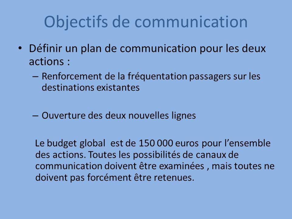 Objectifs de communication Définir un plan de communication pour les deux actions : – Renforcement de la fréquentation passagers sur les destinations