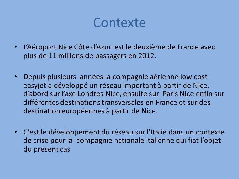 Contexte LAéroport Nice Côte dAzur est le deuxième de France avec plus de 11 millions de passagers en 2012. Depuis plusieurs années la compagnie aérie